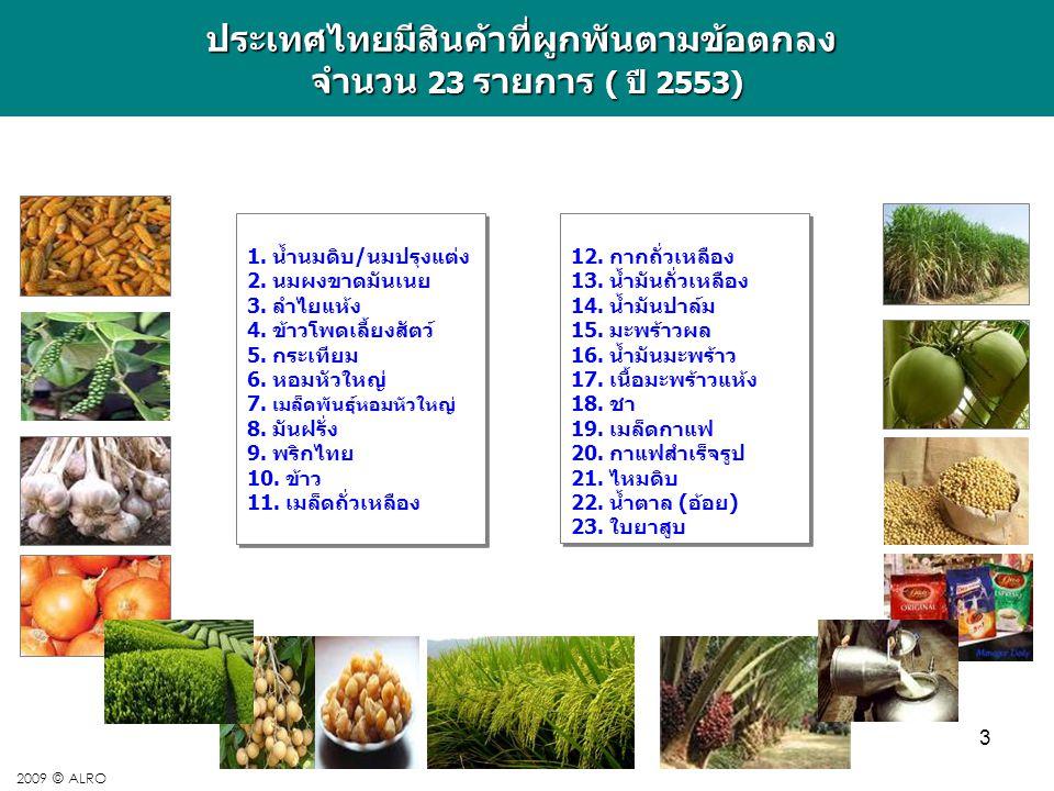 ประเทศไทยมีสินค้าที่ผูกพันตามข้อตกลง