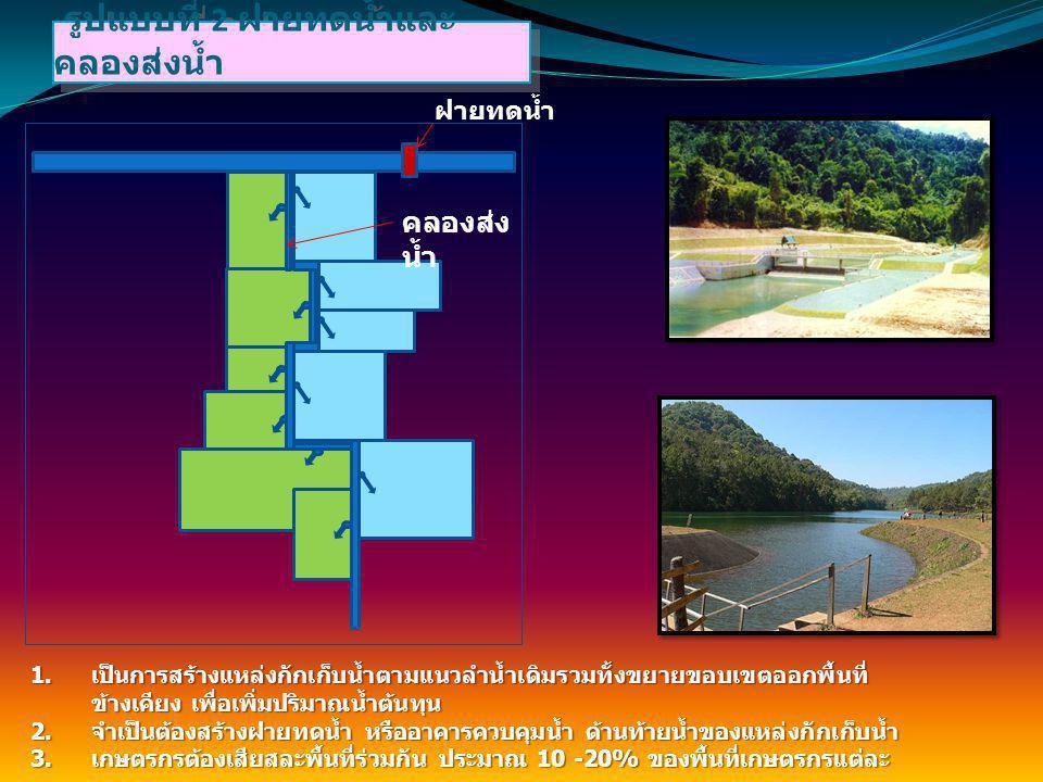 รูปแบบที่ 2 ฝายทดน้ำและคลองส่งน้ำ