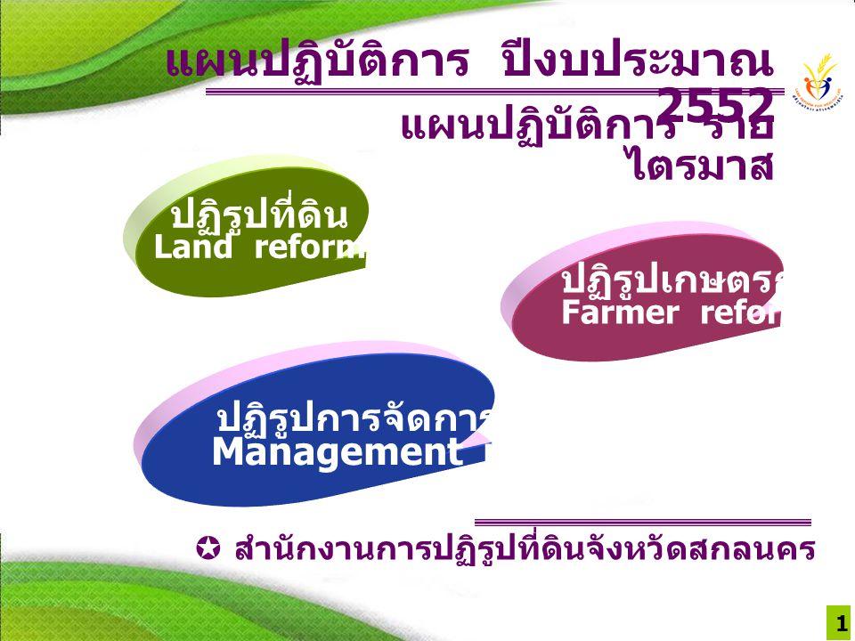 ปฏิรูปที่ดิน ปฏิรูปเกษตรกร Management reform