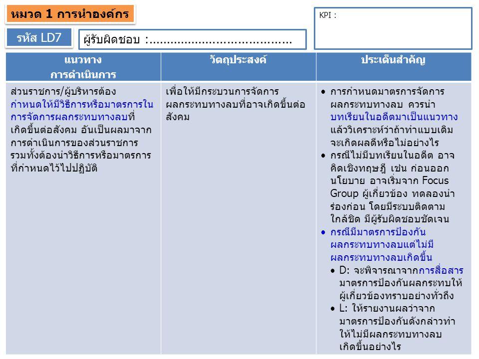 หมวด 1 การนำองค์กร รหัส LD7