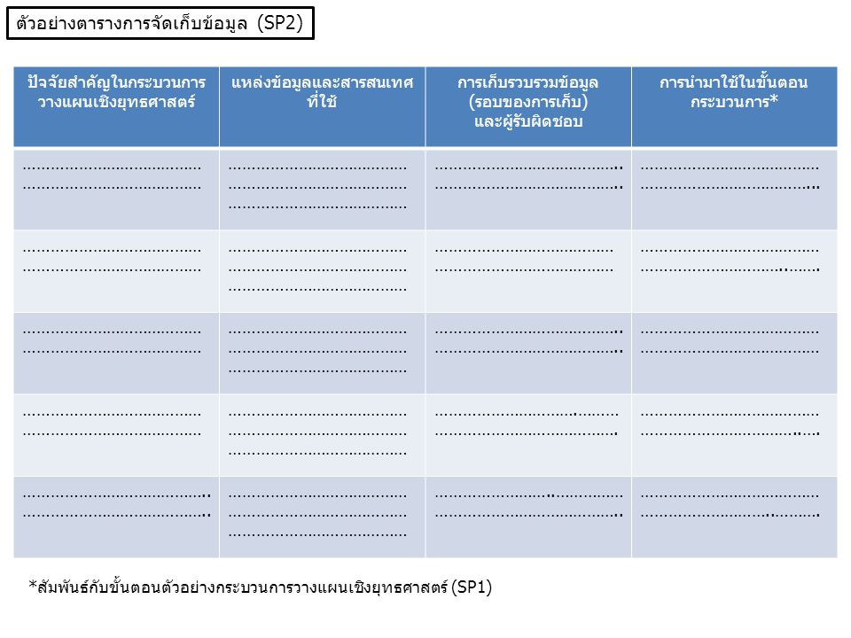 ตัวอย่างตารางการจัดเก็บข้อมูล (SP2)