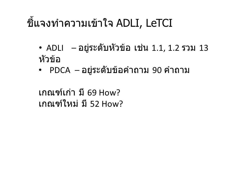 ชี้แจงทำความเข้าใจ ADLI, LeTCI