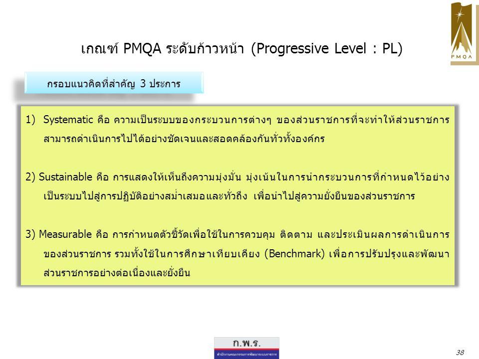 เกณฑ์ PMQA ระดับก้าวหน้า (Progressive Level : PL)