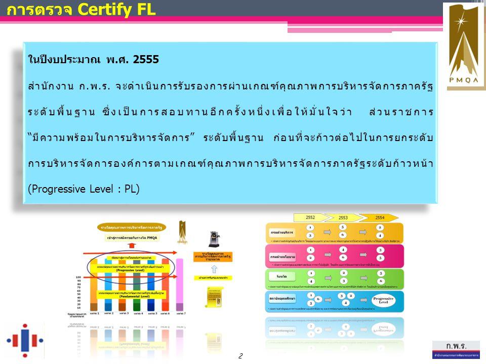 การตรวจ Certify FL ในปีงบประมาณ พ.ศ. 2555