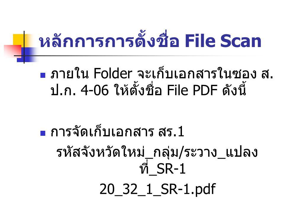 หลักการการตั้งชื่อ File Scan