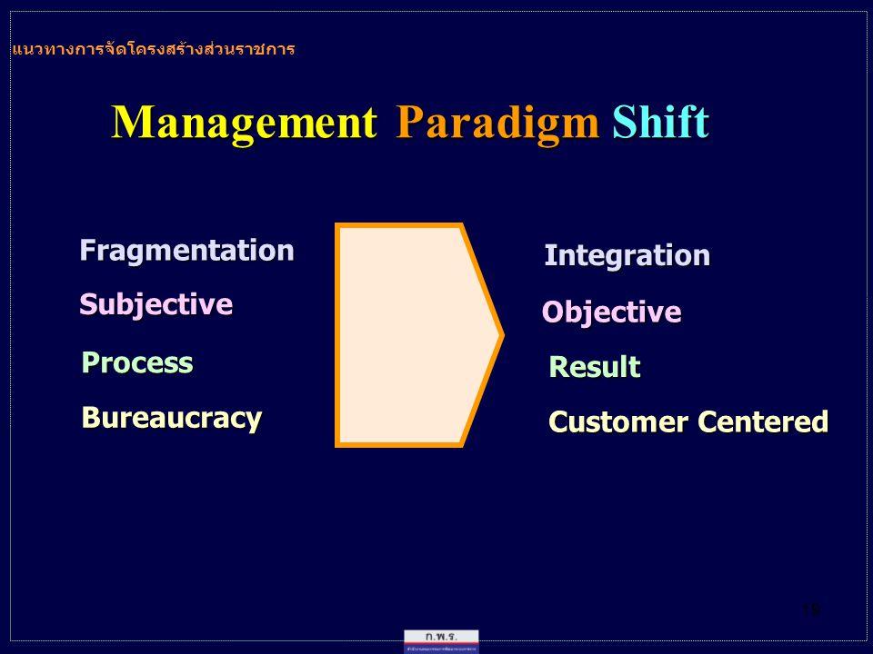 Management Paradigm Shift
