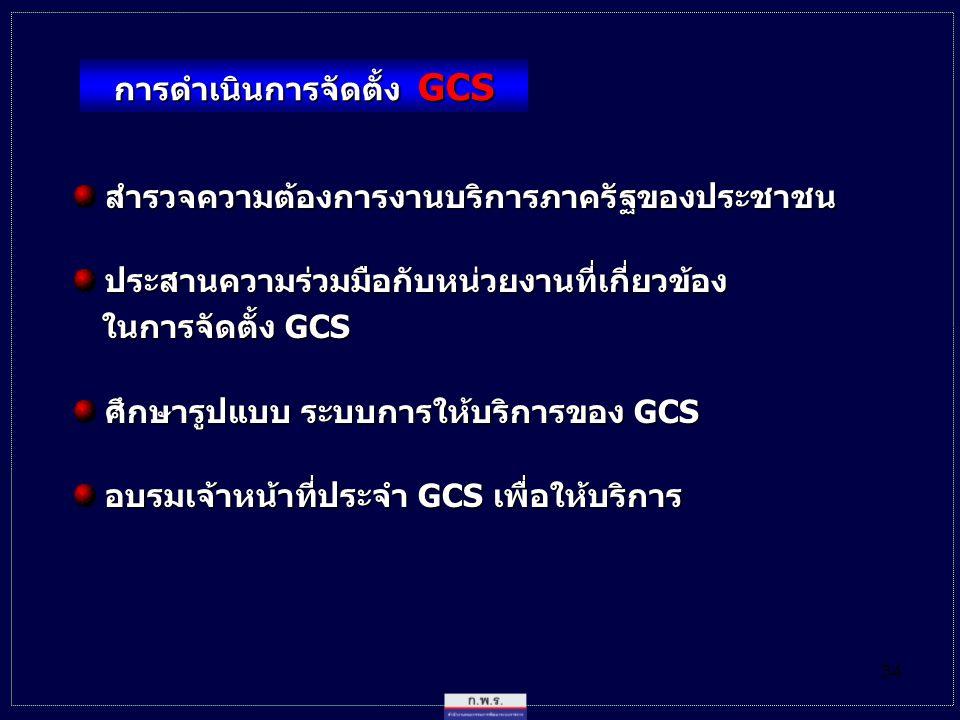 การดำเนินการจัดตั้ง GCS