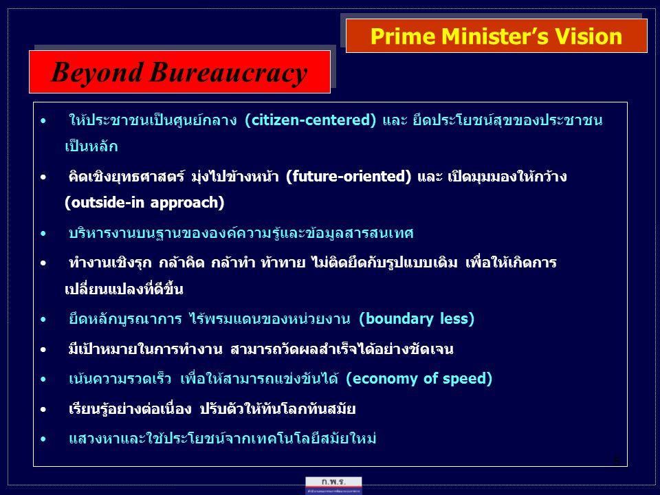 Prime Minister's Vision