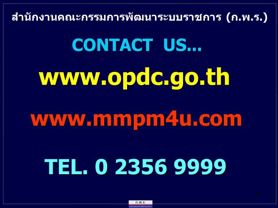 www.opdc.go.th www.mmpm4u.com TEL. 0 2356 9999 CONTACT US...