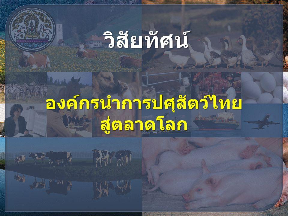 องค์กรนำการปศุสัตว์ไทย