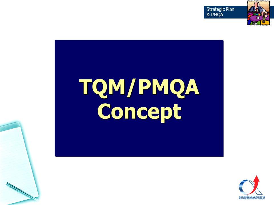 TQM/PMQA Concept