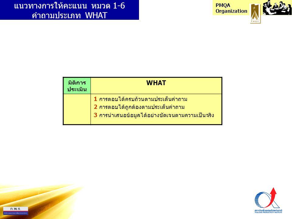 แนวทางการให้คะแนน หมวด 1-6 คำถามประเภท WHAT