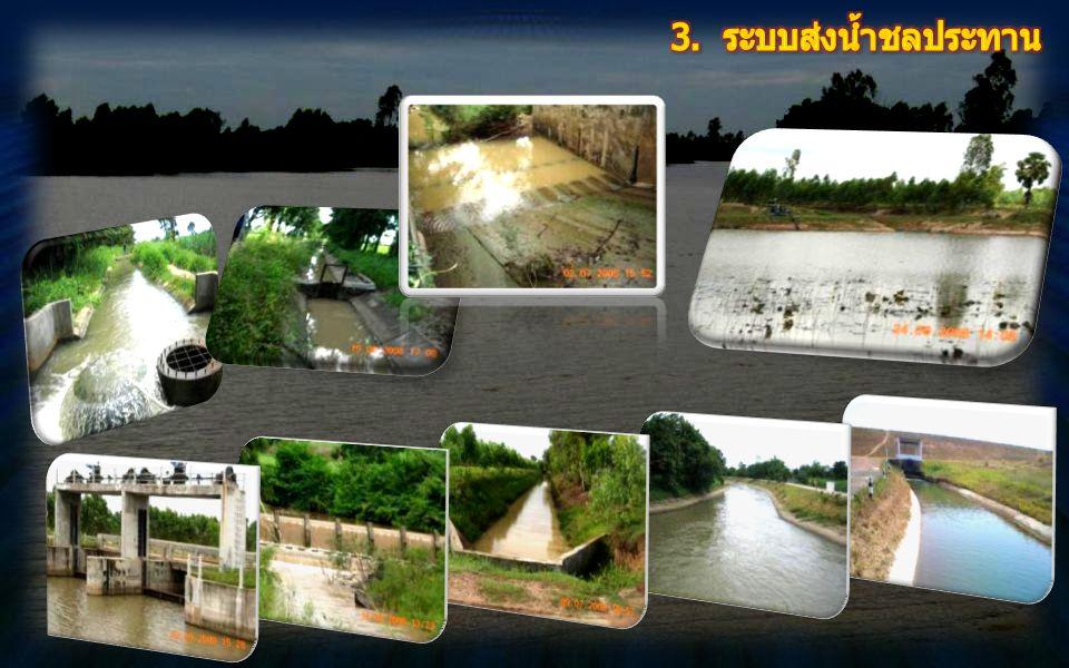 3. ระบบส่งน้ำชลประทาน