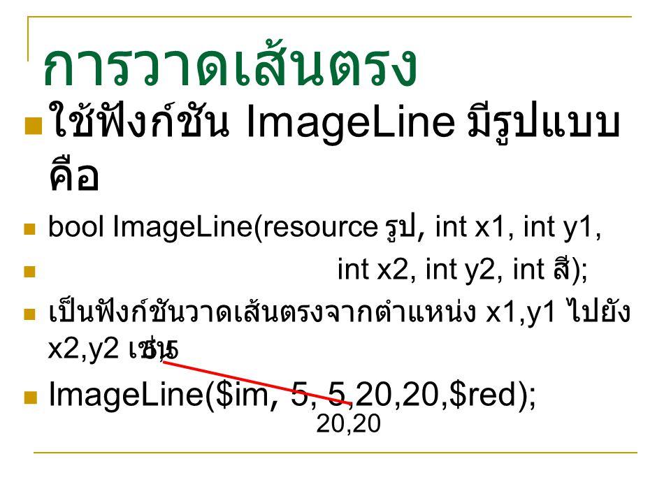 การวาดเส้นตรง ใช้ฟังก์ชัน ImageLine มีรูปแบบคือ