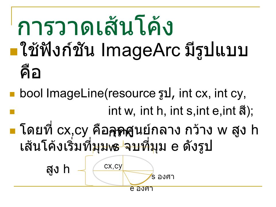 การวาดเส้นโค้ง ใช้ฟังก์ชัน ImageArc มีรูปแบบคือ