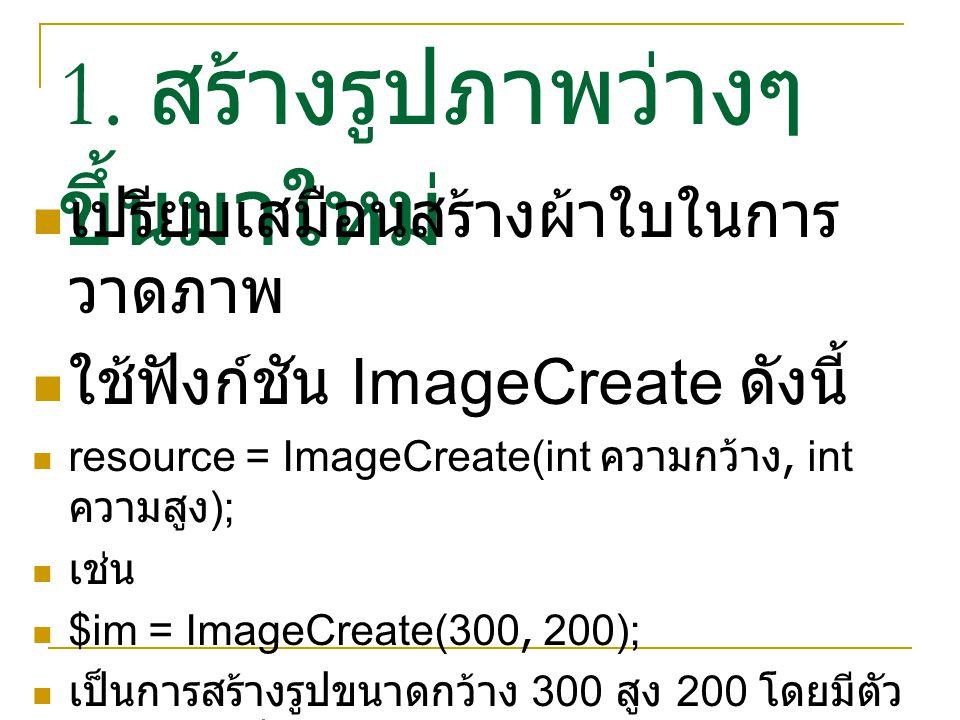 1. สร้างรูปภาพว่างๆขึ้นมาใหม่