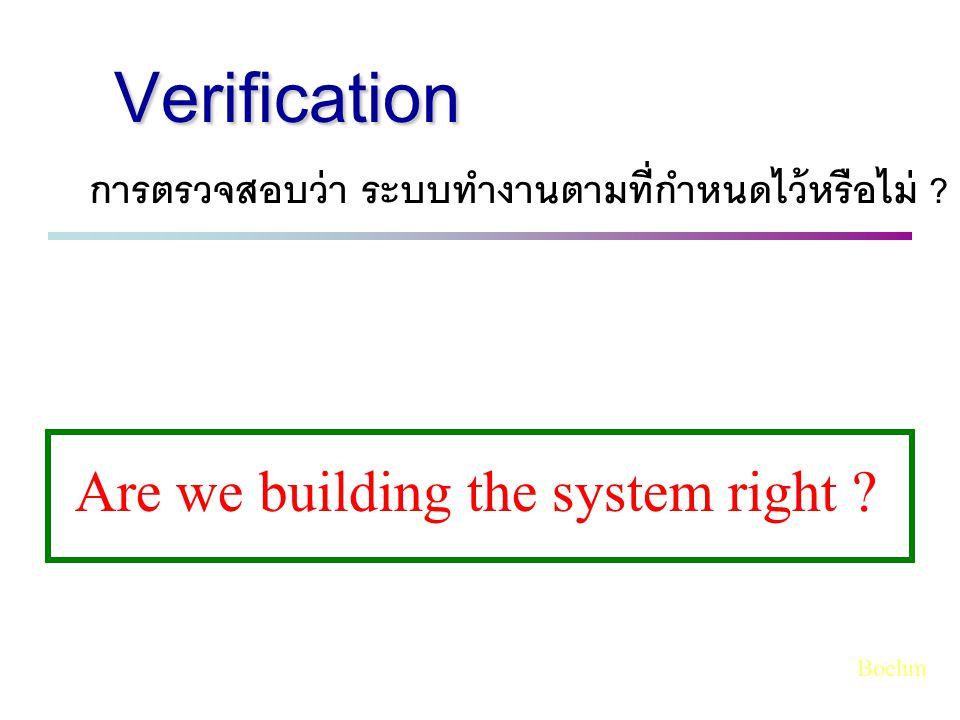 Verification การตรวจสอบว่า ระบบทำงานตามที่กำหนดไว้หรือไม่