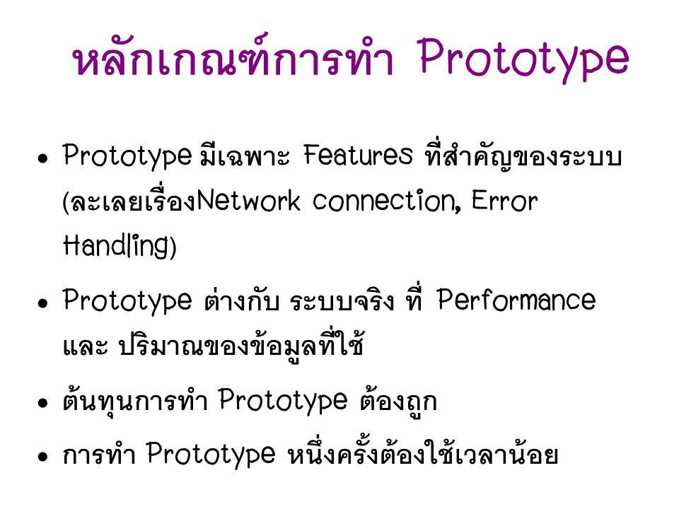 หลักเกณฑ์การทำ Prototype
