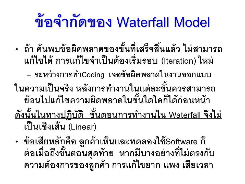 ข้อจำกัดของ Waterfall Model