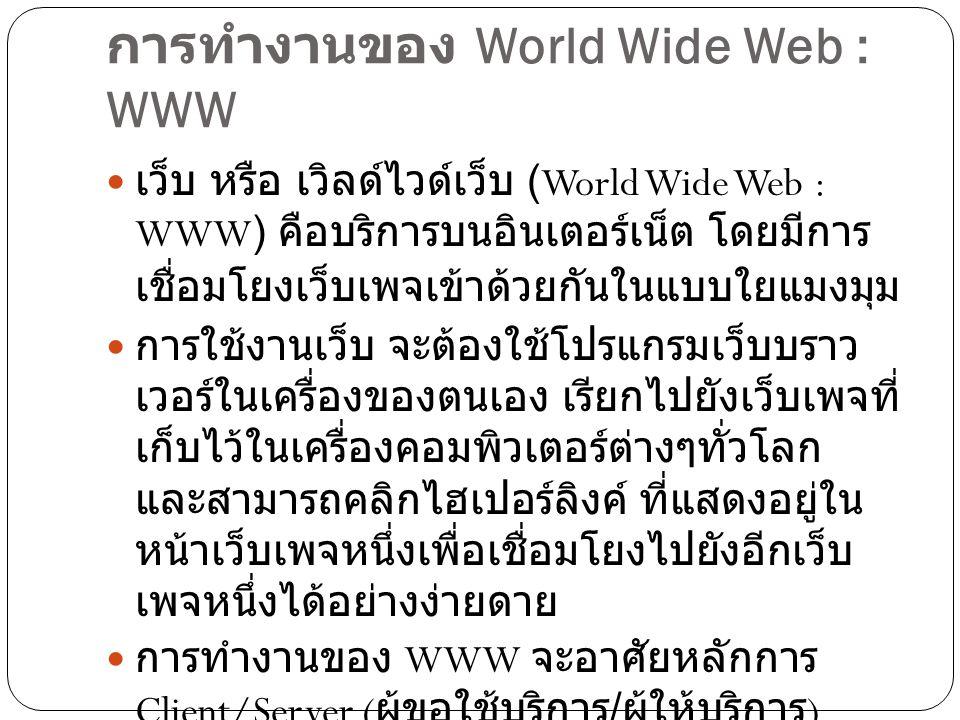การทำงานของ World Wide Web : WWW