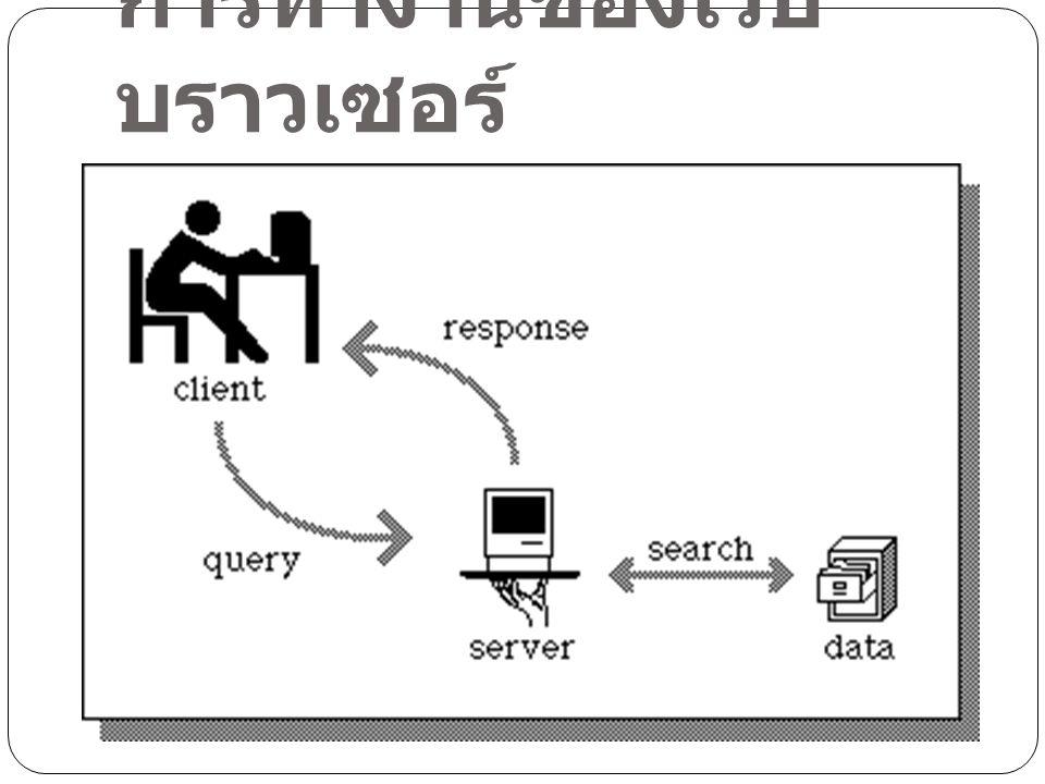 การทำงานของเว็บบราวเซอร์