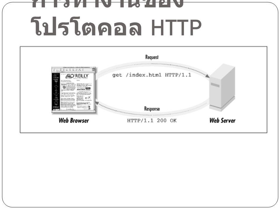 การทำงานของ โปรโตคอล HTTP