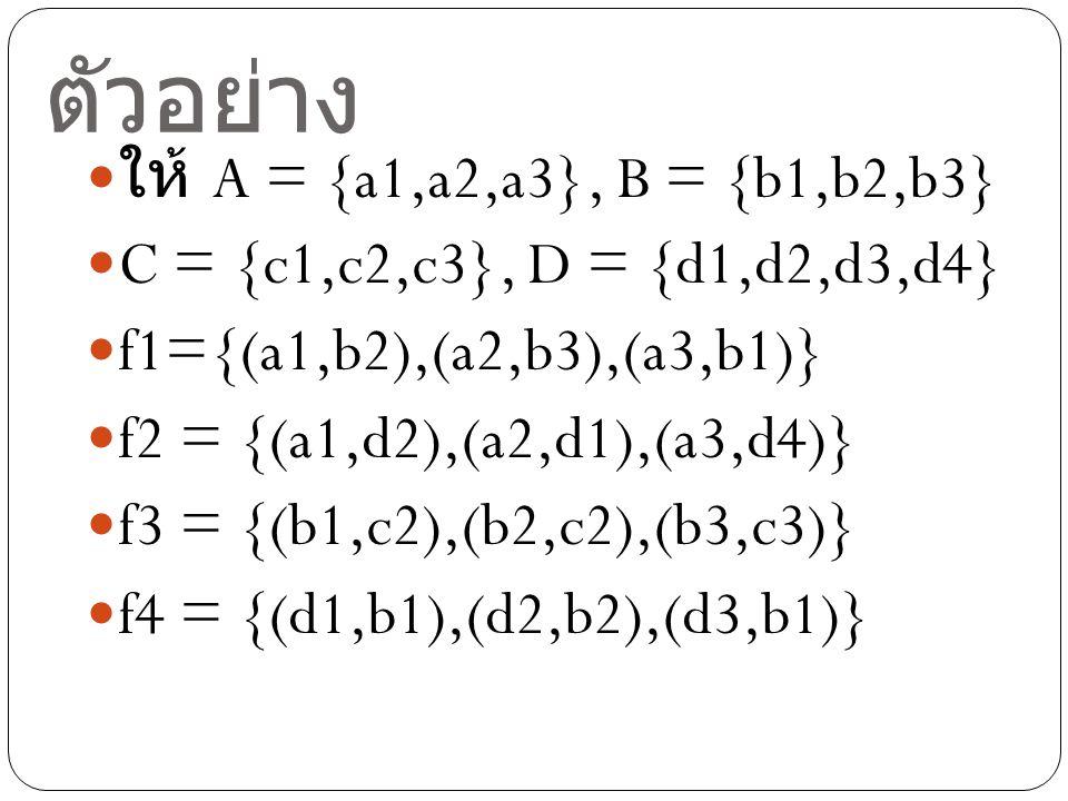 ตัวอย่าง ให้ A = {a1,a2,a3}, B = {b1,b2,b3}