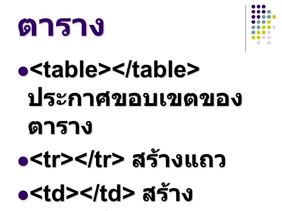 คำสั่งสร้างตาราง <table></table> ประกาศขอบเขตของตาราง
