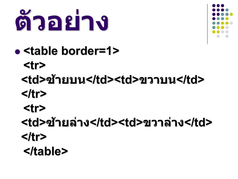 ตัวอย่าง <table border=1> <tr>