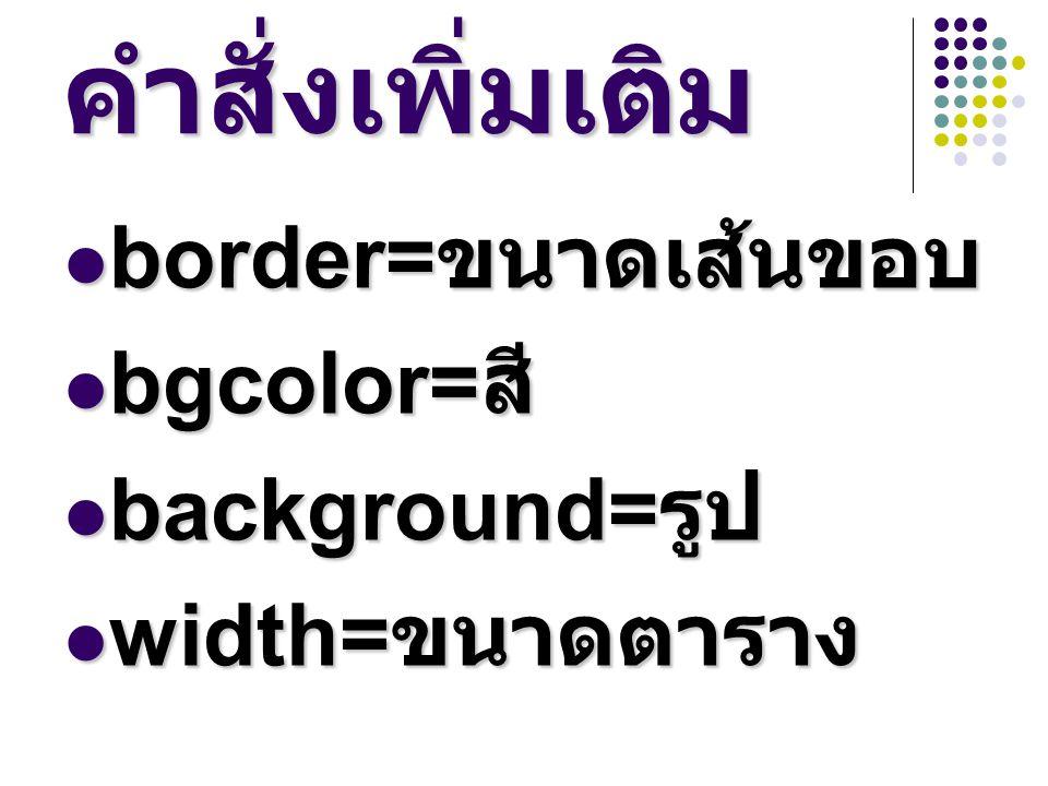 คำสั่งเพิ่มเติม border=ขนาดเส้นขอบ bgcolor=สี background=รูป