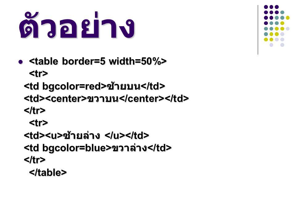 ตัวอย่าง <table border=5 width=50%> <tr>