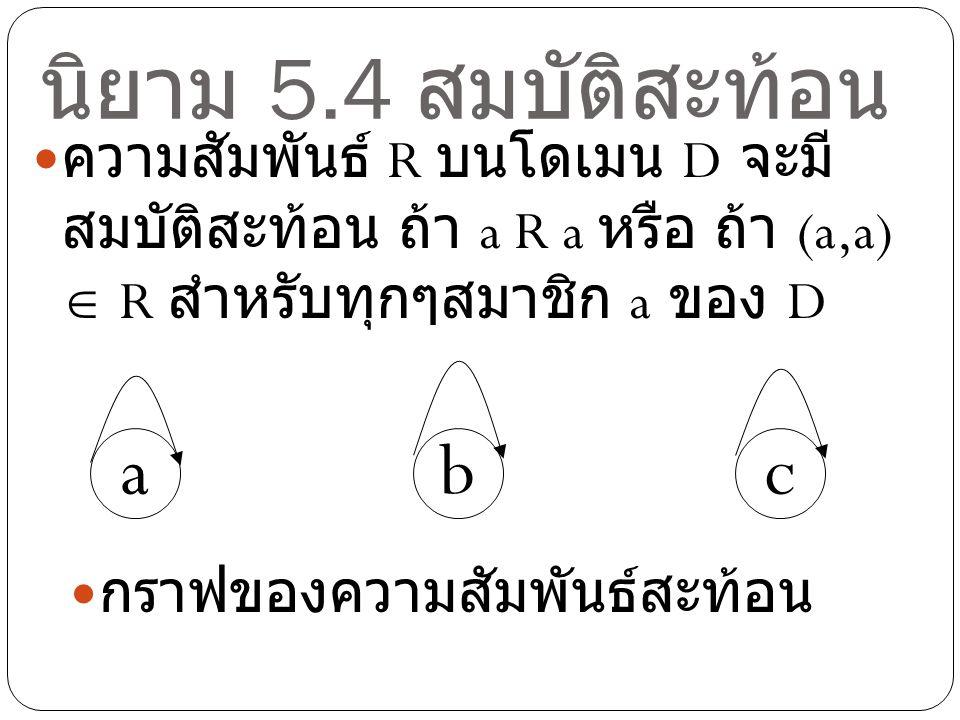 นิยาม 5.4 สมบัติสะท้อน a b c