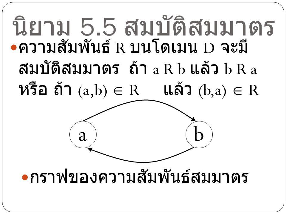 นิยาม 5.5 สมบัติสมมาตร ความสัมพันธ์ R บนโดเมน D จะมีสมบัติสมมาตร ถ้า a R b แล้ว b R a หรือ ถ้า (a,b)  R แล้ว (b,a)  R.