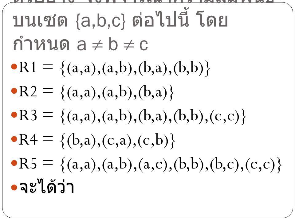 ตัวอย่าง จงพิจารณาความสัมพันธ์บนเซต {a,b,c} ต่อไปนี้ โดยกำหนด a  b  c