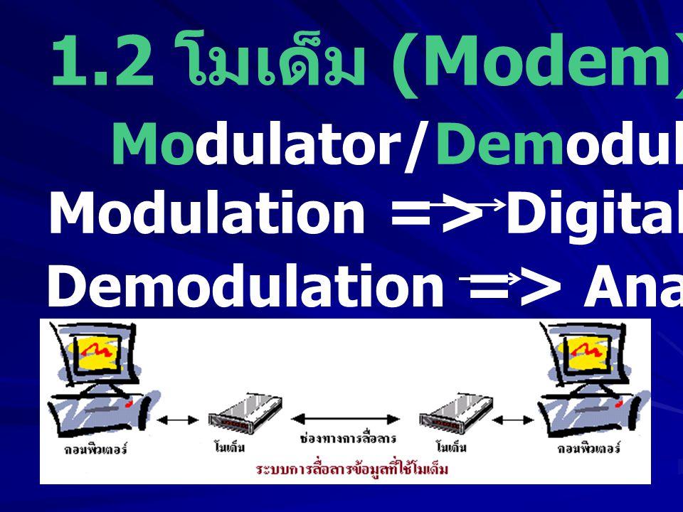 1.2 โมเด็ม (Modem) Modulator/Demodulator