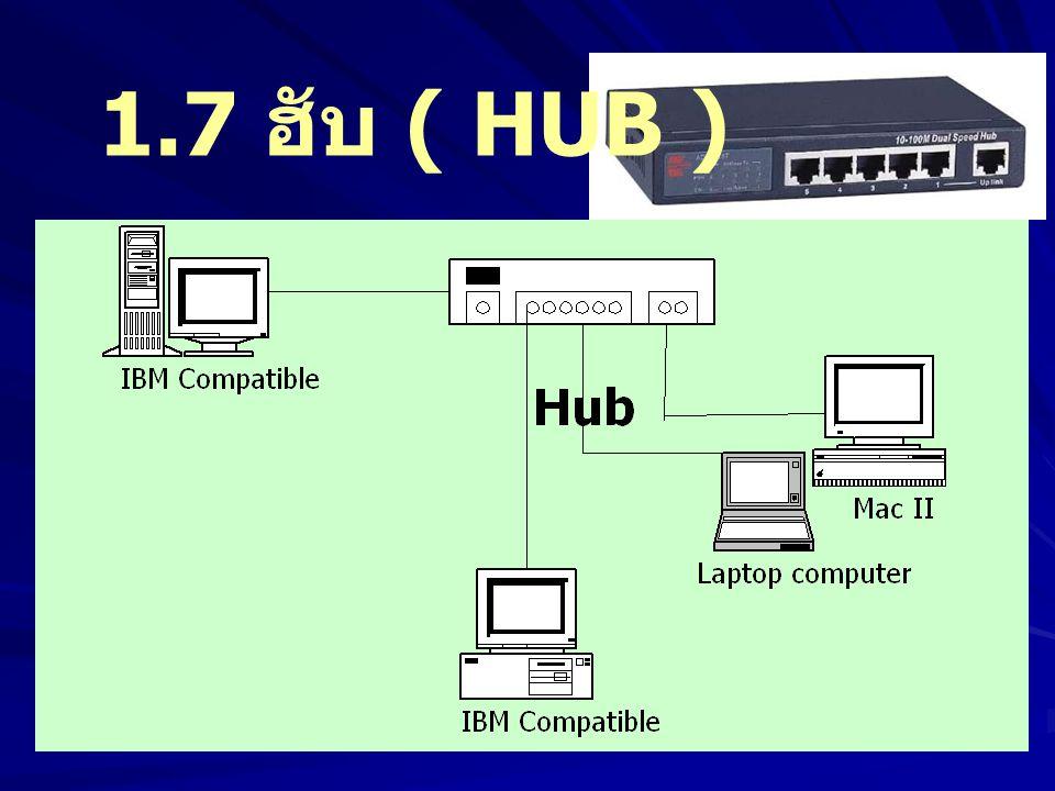 1.7 ฮับ ( HUB )