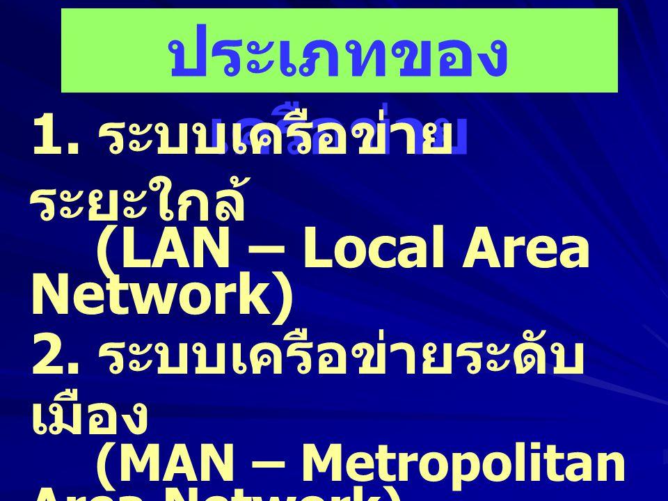ประเภทของเครือข่าย 1. ระบบเครือข่ายระยะใกล้ (LAN – Local Area Network)