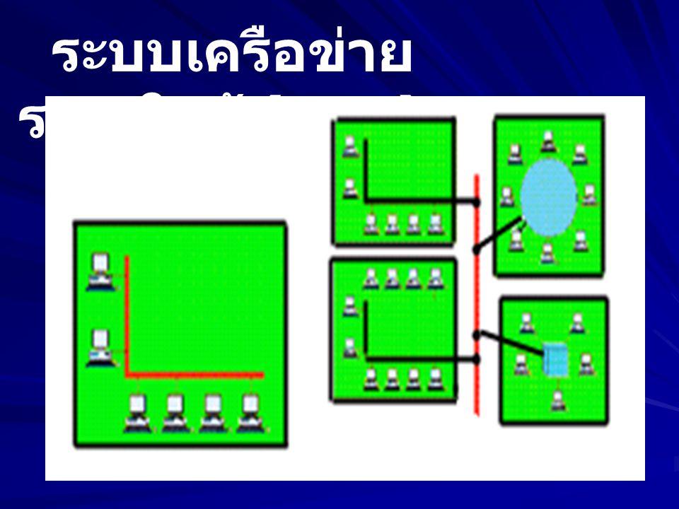 ระบบเครือข่ายระยะใกล้ (LAN)