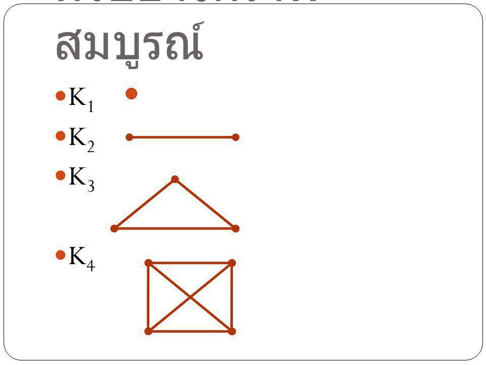 ตัวอย่างกราฟสมบูรณ์ K1 K2 K3 K4