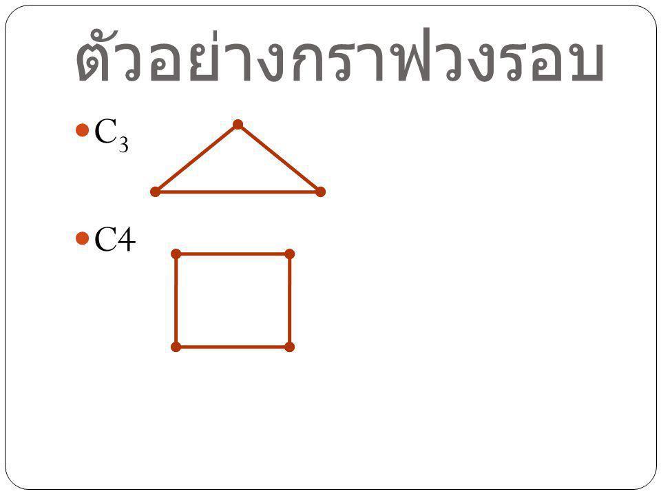 ตัวอย่างกราฟวงรอบ C3 C4