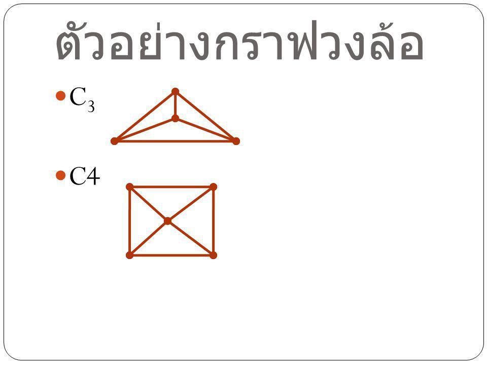 ตัวอย่างกราฟวงล้อ C3 C4