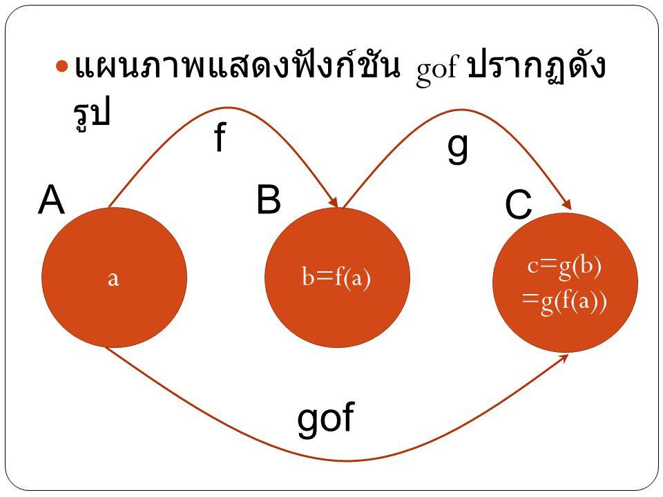 f g A B C gof แผนภาพแสดงฟังก์ชัน gof ปรากฏดังรูป a c=g(b) b=f(a)
