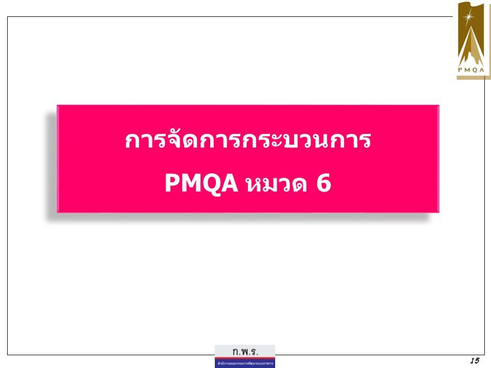 การจัดการกระบวนการ PMQA หมวด 6