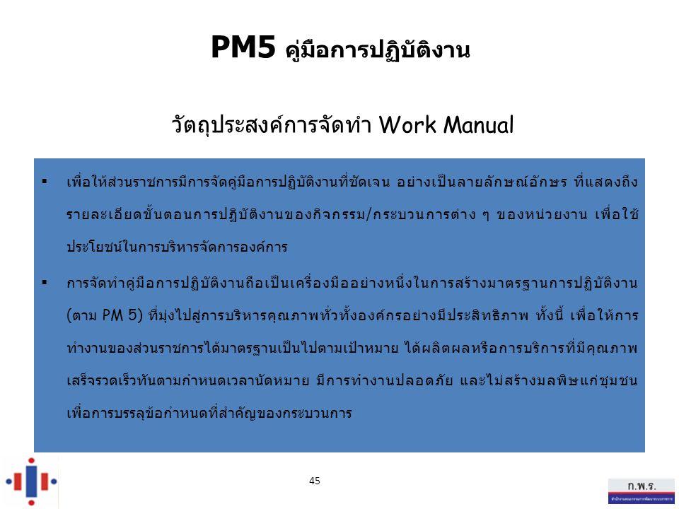 วัตถุประสงค์การจัดทำ Work Manual