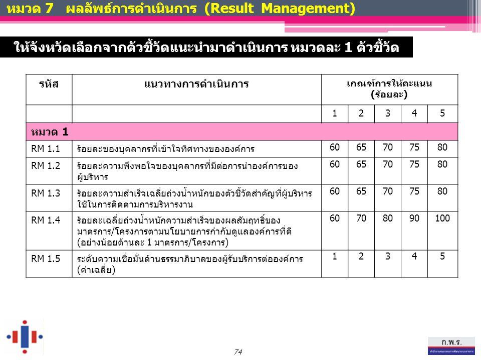 หมวด 7 ผลลัพธ์การดำเนินการ (Result Management)