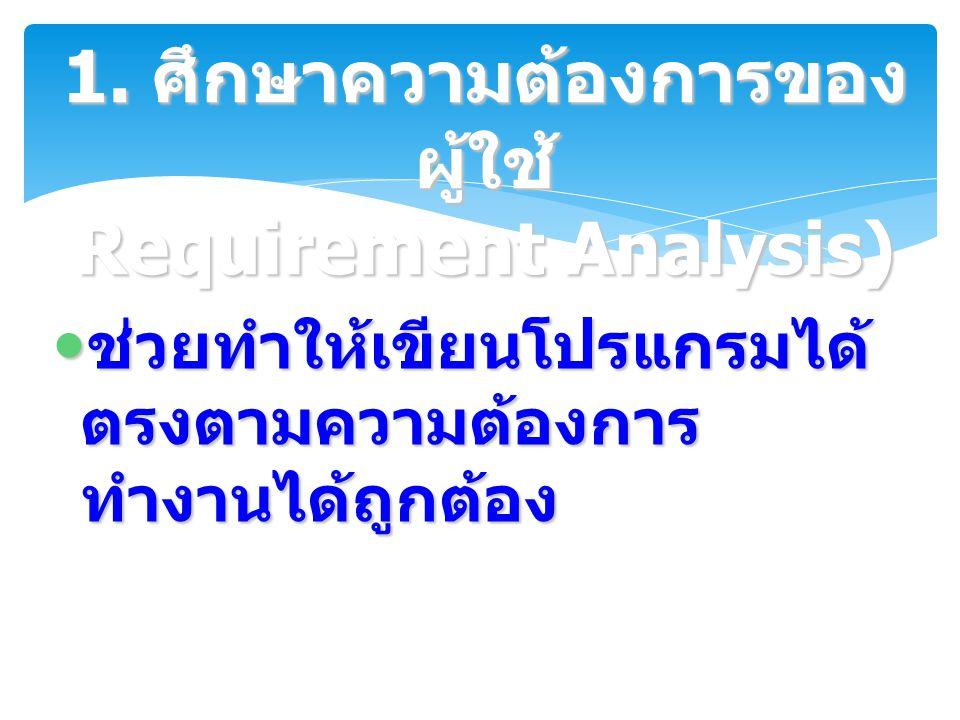 1. ศึกษาความต้องการของผู้ใช้ Requirement Analysis)