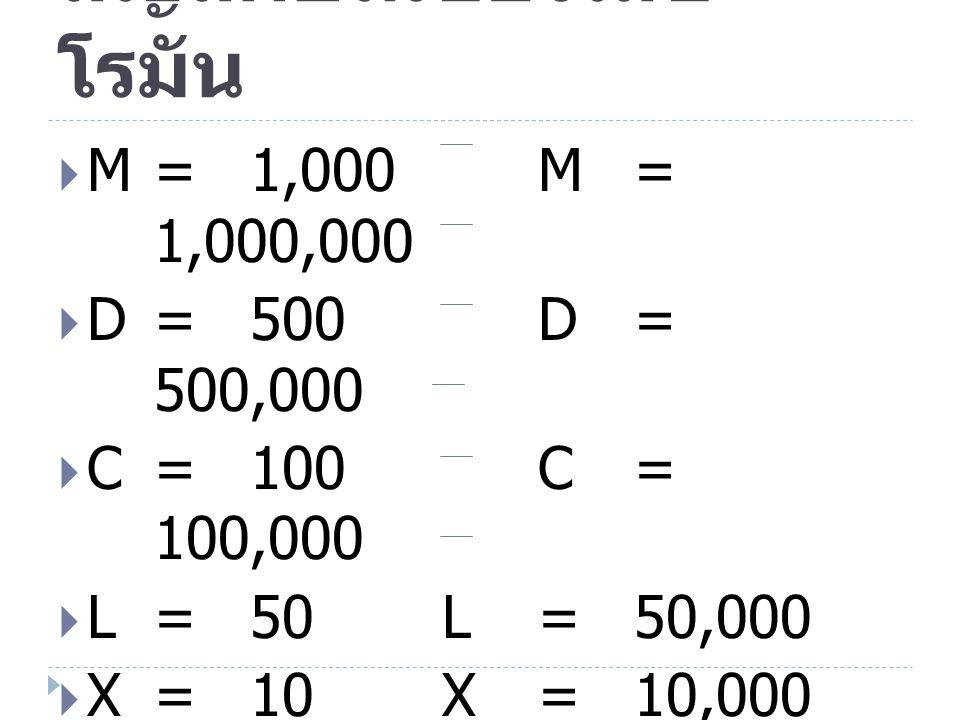 สัญลักษณ์ของเลขโรมัน
