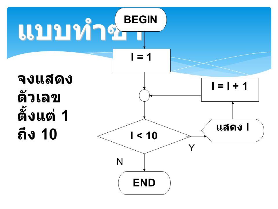 แบบทำซ้ำ จงแสดงตัวเลขตั้งแต่ 1 ถึง 10 BEGIN I = 1 I = I + 1 แสดง I