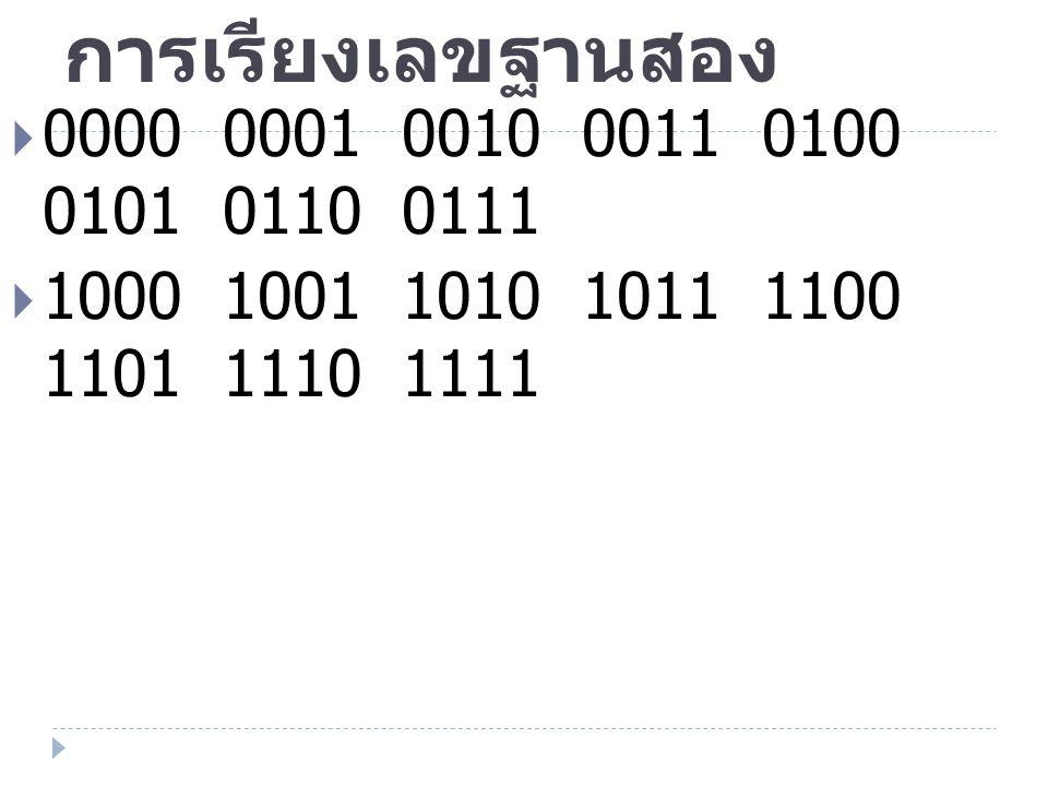 การเรียงเลขฐานสอง 0000 0001 0010 0011 0100 0101 0110 0111.