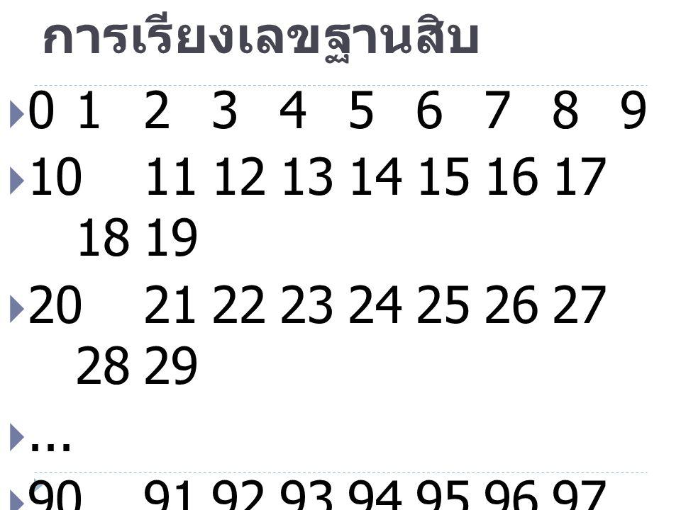 การเรียงเลขฐานสิบ 0 1 2 3 4 5 6 7 8 9. 10 11 12 13 14 15 16 17 18 19. 20 21 22 23 24 25 26 27 28 29.